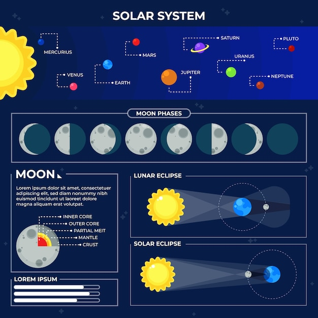 Colorful universe infographic planets Free Vector