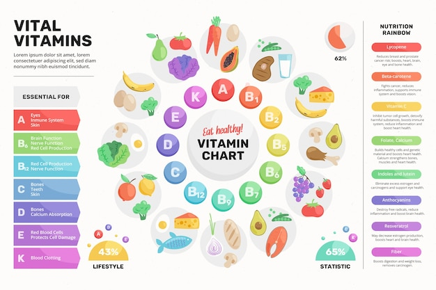 Colorful vitamin food infographic Free Vector