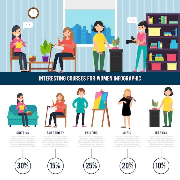 Concetto di infografica corsi donna colorata Vettore gratuito