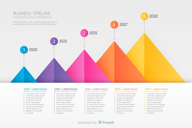 Colourful crescendo timeline infographic Free Vector