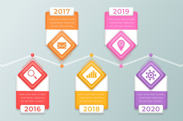 Colourful flat design timeline infographic Free Vector