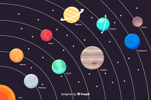 Colourful planets in the solar system collection Free Vector