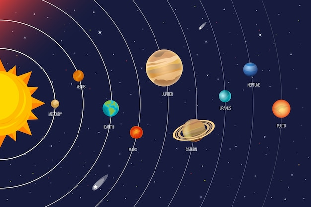 Colourful solar system infographic Free Vector