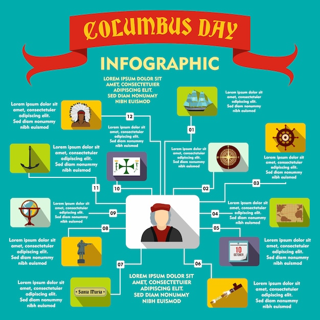 Columbus day infographic in flat style for any design Premium Vector