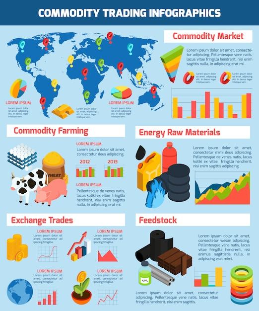 Commodity trading infographic set Free Vector