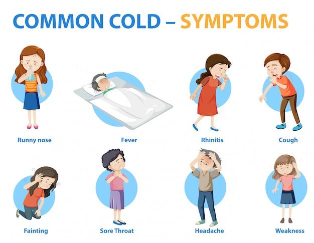 Симптомы простуды в мультяшном стиле инфографики Бесплатные векторы
