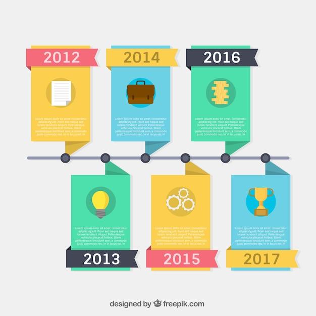 Company infographic with milestones