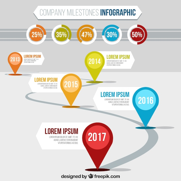 company milestones infographic vector free download