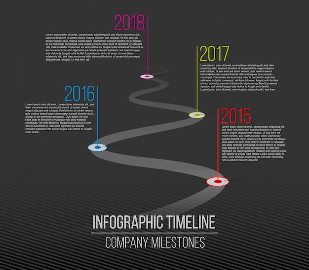 Company milestones timeline template Premium Vector