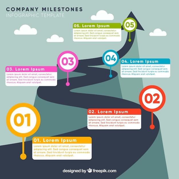 Company milestones with circles and arrow Free Vector