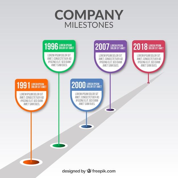 Company milestones with elegant style