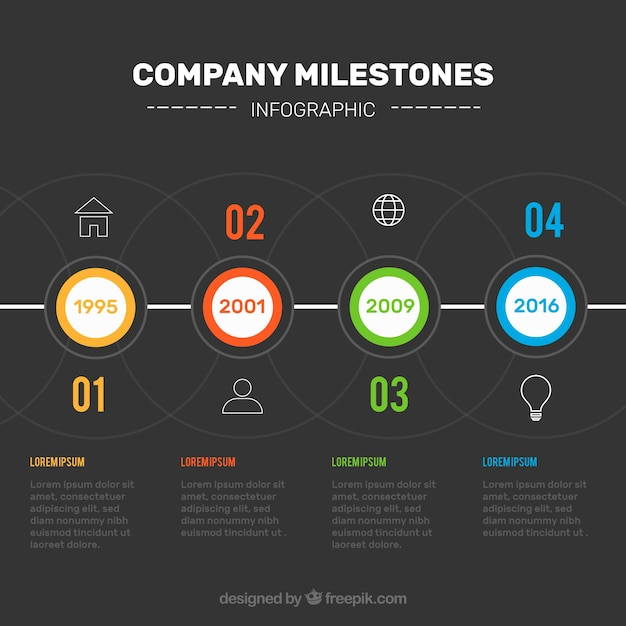 Company time line with colorful circles