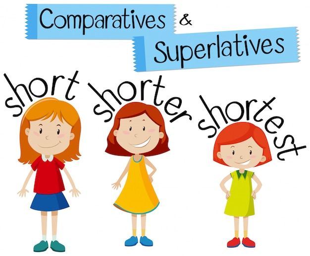 Comparatives and superlatives for word short Free Vector