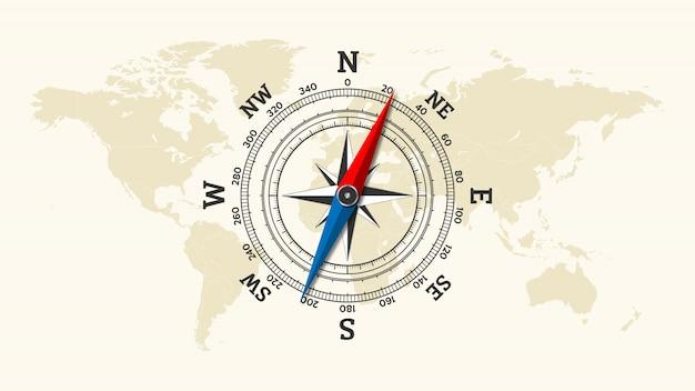 8 arah mata angin