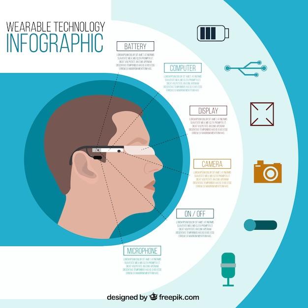 Computer graphics technology glasses