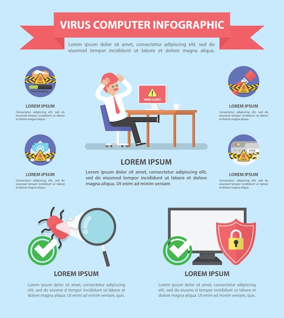 Computer virus and security infograhpic design template Premium Vector