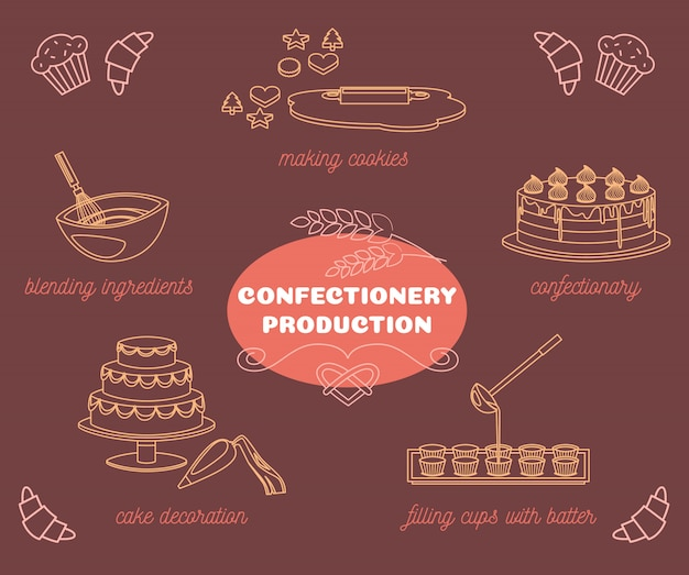 Confectionery production element collection Free Vector