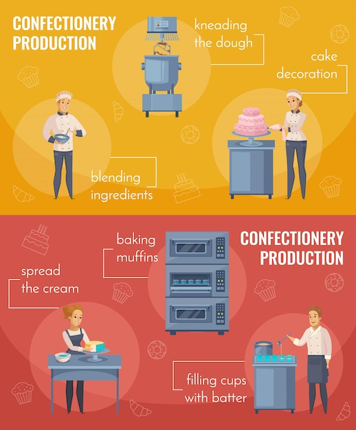 Confectionery production horizontal banners Free Vector