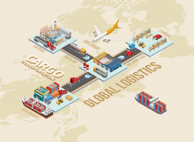 Connections between various part of global logistics Premium Vector