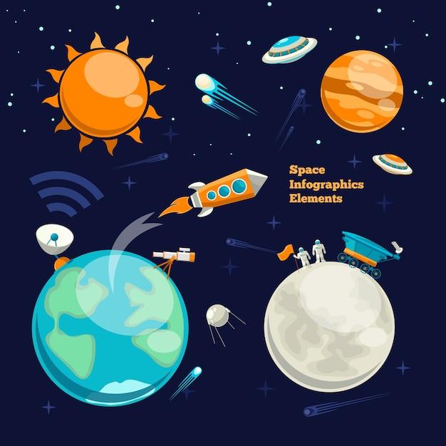 Покорение космоса. космические элементы. планета земля, солнце и галактика, космический корабль и звезда, луна и космонавт Бесплатные векторы