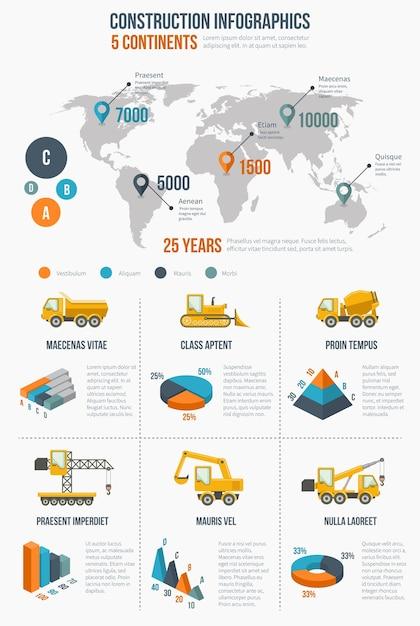 Infografica di costruzione. elemento di costruzione, grafico di presentazione e grafico, mappa del globo Vettore gratuito