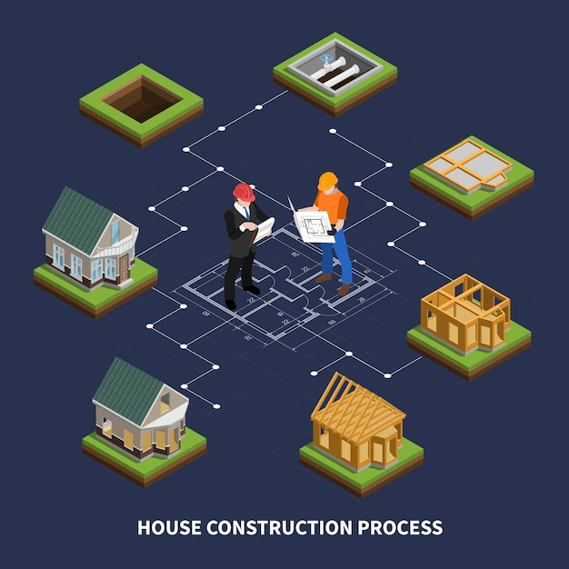 Construction isometric flowchart composition with isolated  living house at various points of building process Free Vector