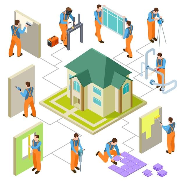 Строительство, реконструкция и ремонт дома изометрии Premium векторы