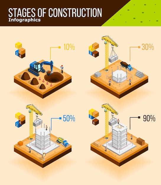 Construction stages infographic poster Free Vector