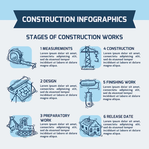 Construction stages infographic template sketch set with measurement design preparatory finishing works delease date elements vector illustration Free Vector