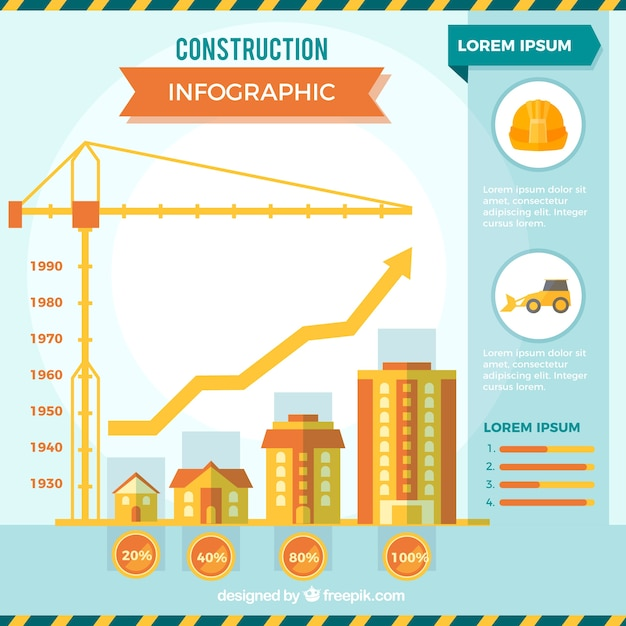 Construction with a crane infographic in flat design  Premium Vector