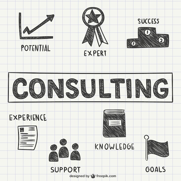 Consulting concepts Free Vector