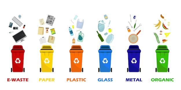 あらゆる種類のゴミ用コンテナ。紙、プラスチック、ガラス、金属、生ゴミ、電子機器用のゴミ箱。紙製品と廃棄物のリサイクル Premiumベクター