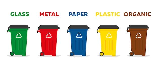 分別とリサイクルの概念のためのさまざまな種類のごみの容器 Premiumベクター