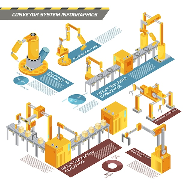 Conveyor system isometric infographics with information about equipment for welding and packaging on white background vector illustration Free Vector