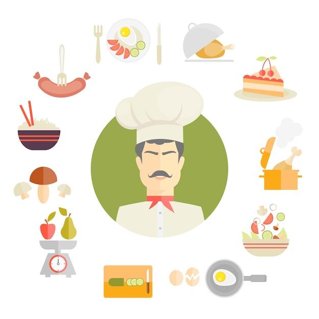 Кулинария и кулинарные иконы в жирном стиле, сосредоточенные вокруг шеф-повара в традиционном колбасе с завтраком. Бесплатные векторы
