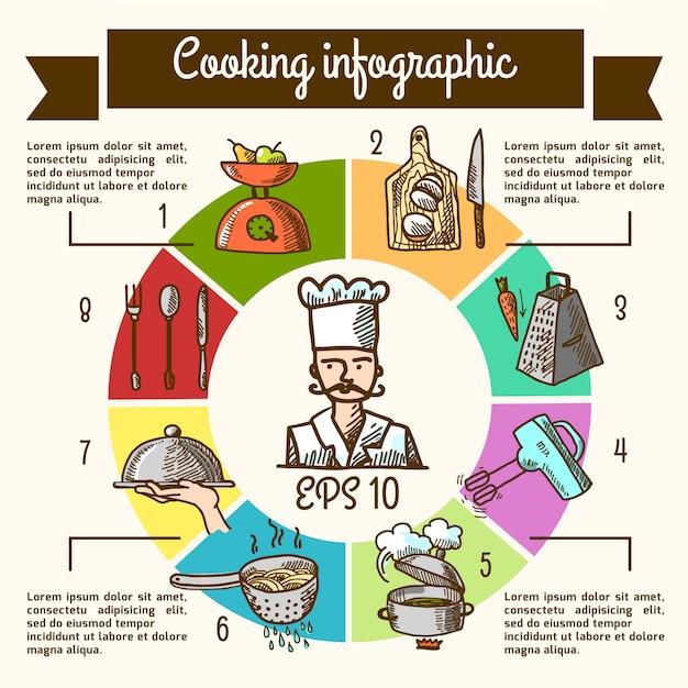 Cooking infographic sketch Premium Vector
