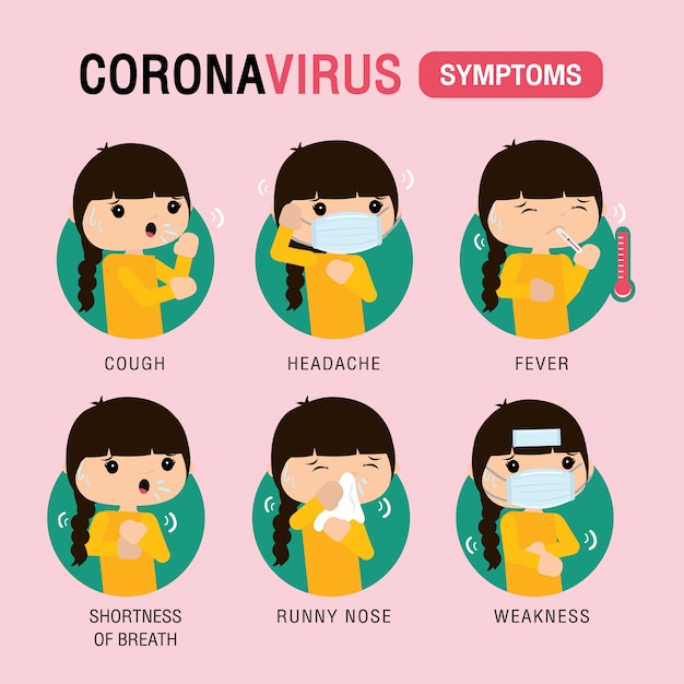 コロナウイルス2019症状と予防のインフォグラフィック。 2019-ncov患者キャラクターの漫画のベクトル。武漢ウイルス病。 Premiumベクター