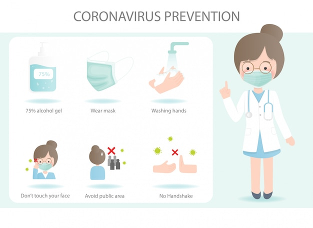 Corona virus prevention info graphic.  illustration. Premium Vector