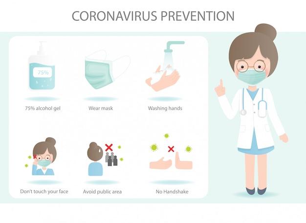 Corona virus информация о профилактике графики. иллюстрации. Premium векторы