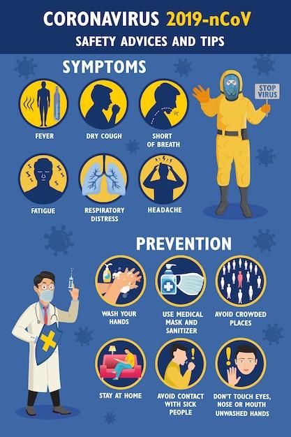 コロナウイルス2019-ncovインフォグラフィック:医師による症状と予防のヒントは、黄色の放射線防護服を着たシールドと男を抱えています。 Premiumベクター