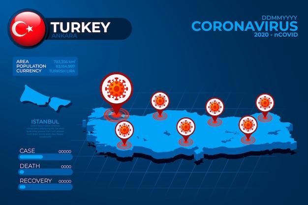 Коронавирус карта страны инфографики Premium векторы