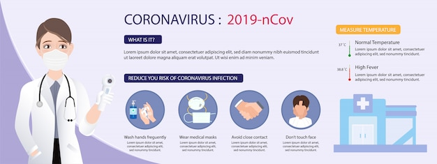 Coronavirus covid-19, 2019ncov infographic showing medical information and prevention measure Premium Vector