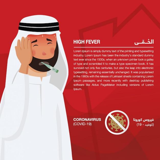 コロナウイルス(covid-19)インフォグラフィックの兆候と症状を示す、病気のアラビア人のイラスト。アラビア語のスクリプトは、コロナウイルスの兆候と症状:コロナウイルス(covid-19)と息切れ-vsctor Premiumベクター