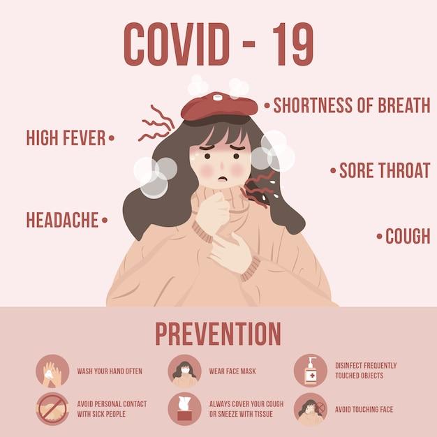 コロナウイルスcovid-19の症状と感染拡大を防ぐための予防概念図 Premiumベクター