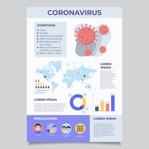 コロナウイルスインフォグラフィックポスター 無料ベクター