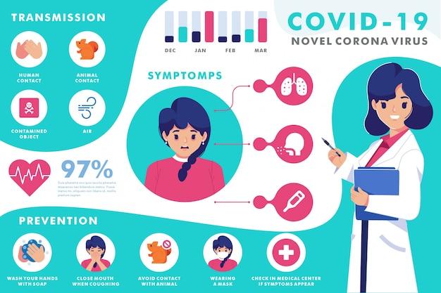 Coronavirus infographic Premium Vector