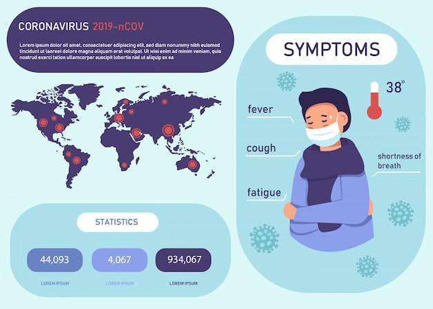 Коронавирусная инфографика. зараженный человек иллюстрации. профилактика cov-2019, симптомы и осложнения коронавируса. показаны значки температуры, озноба, синусита, диареи. Premium векторы
