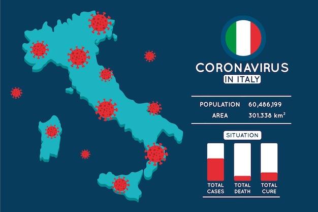 コロナウイルスイタリア国地図インフォグラフィック 無料ベクター