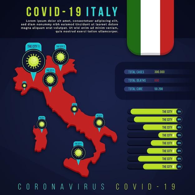 コロナウイルスイタリア地図インフォグラフィック 無料ベクター
