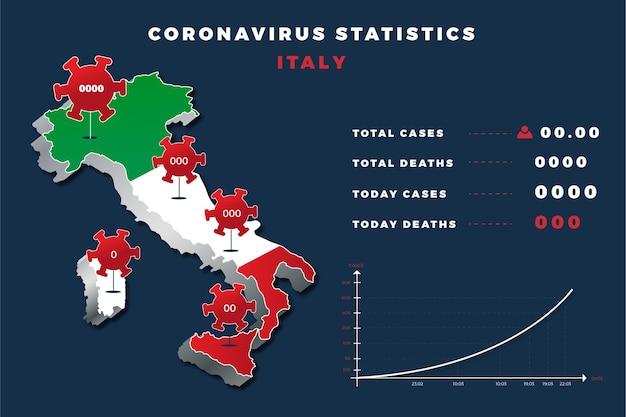 コロナウイルスイタリア地図インフォグラフィック Premiumベクター